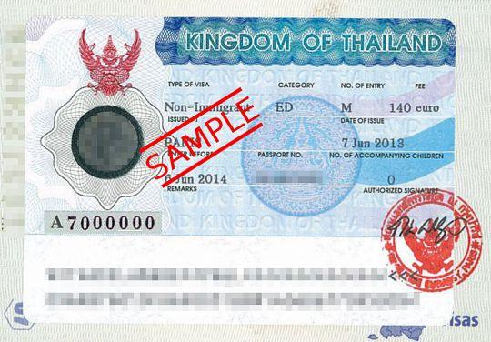 Thailand ancestry visas